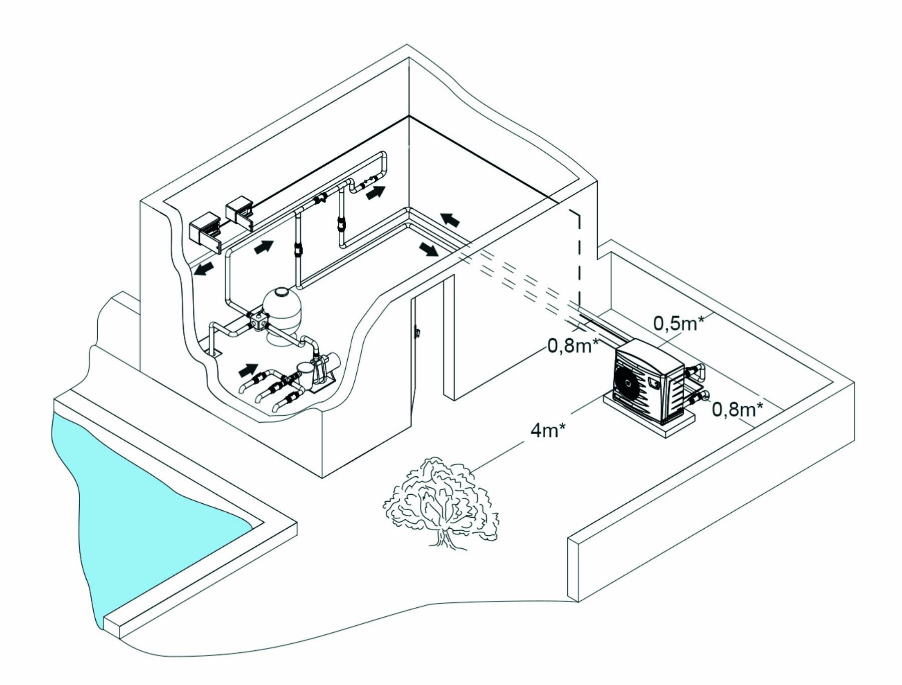 Großartig Zentrales Heizsystem Galerie - Die Besten Elektrischen ...